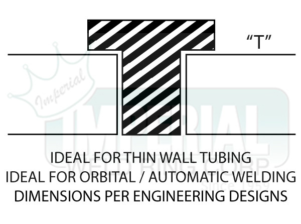 graphic regarding Printable Welding Cap Pattern named Consumable Inserts - Imperial Weld Ring Corp., Elizabeth, NJ